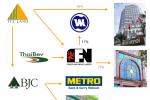Ôm trọn Metro, tỷ phú giàu thứ 3 Thái Lan muốn mua tiếp Bia Sài Gòn