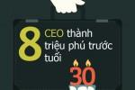 Những CEO thành triệu phú trước tuổi 30